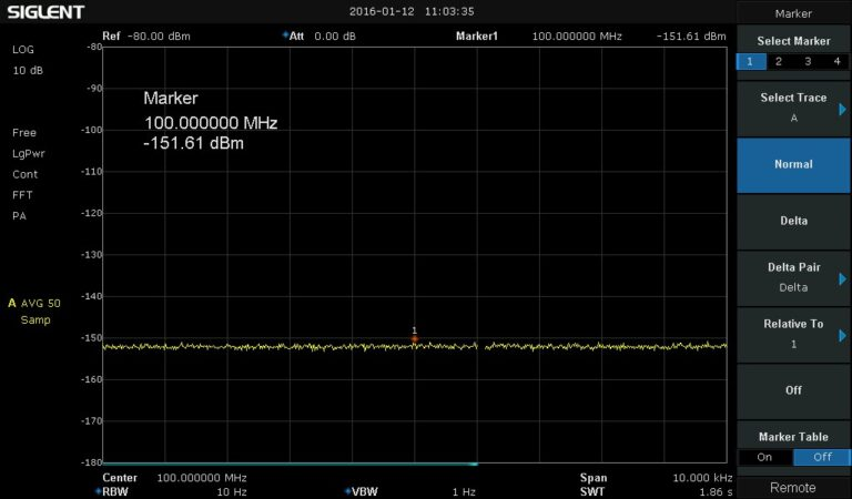 -151 dBm Displayed Average Noise Level (RBW=10 Hz)