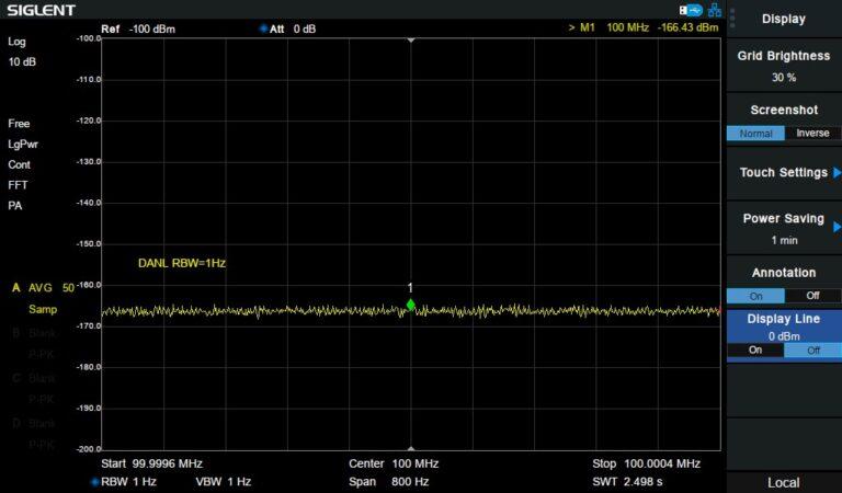 -165 dBmHz Displayed Average Noise Level