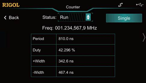 200MHz Hardware Counter