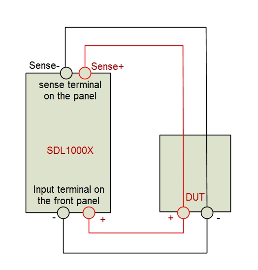 4-wire SENSE compensation mode function