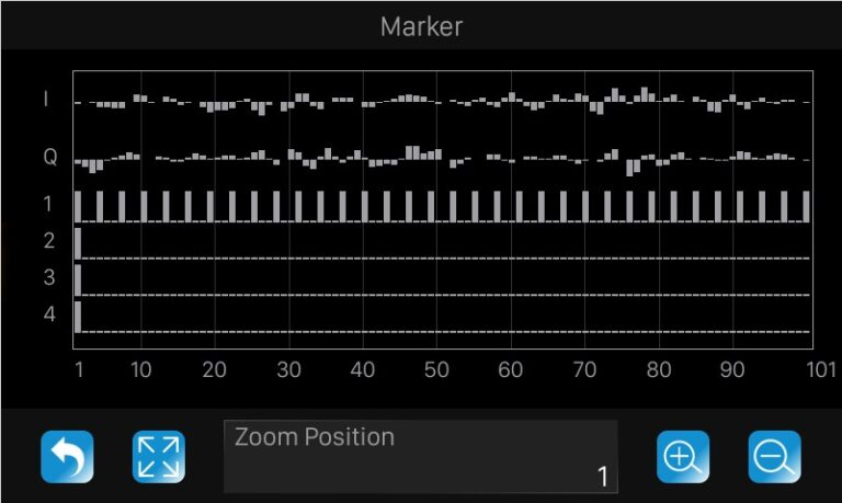 ARB mode can be used to marker label symbols of the waveform files and simultaneously output a pulse from the IQ_Event interface. Perfect for synchronize another device.