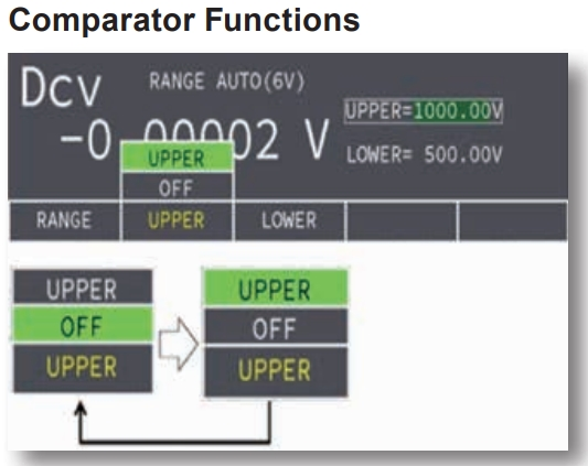 Comparator Functions