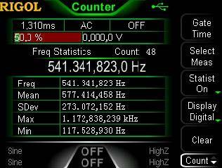 Built-in 7-bit frequency meter