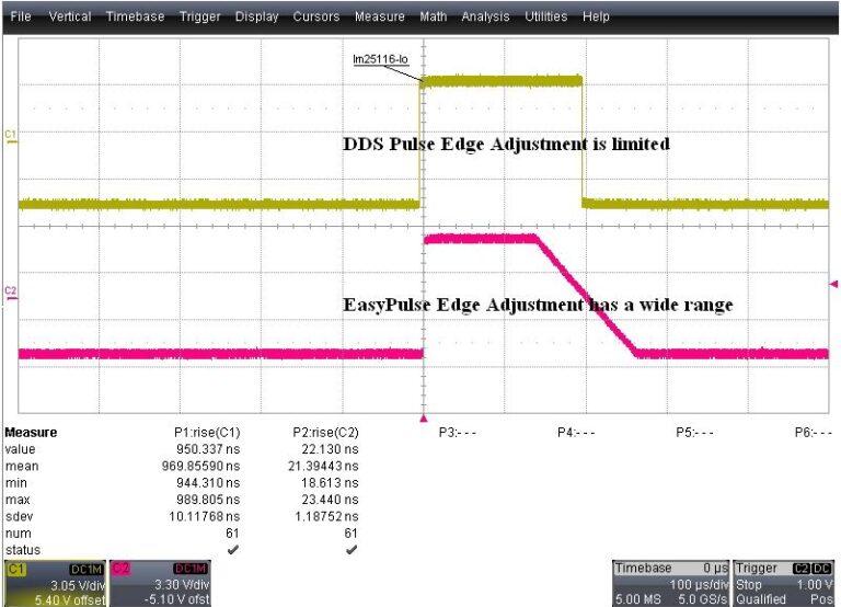 Comparison of edge adjusting range under 1kHz pulse signal