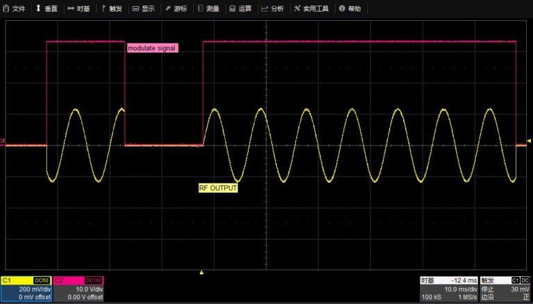 Double pulse modulation
