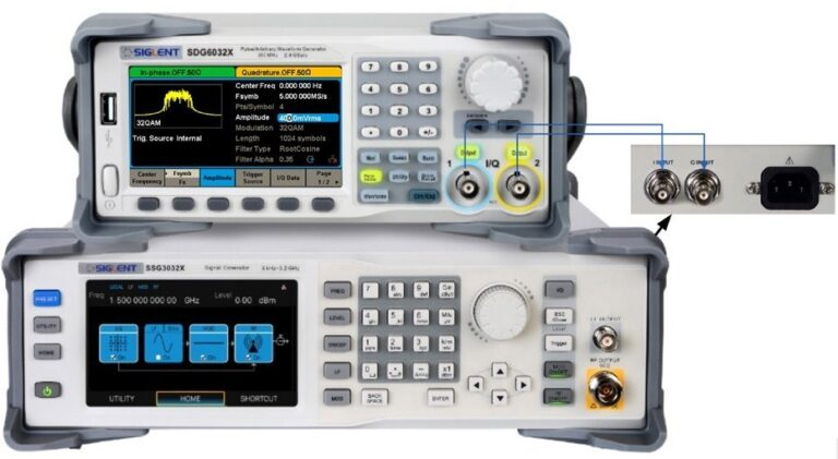 External IQ modulation using the SDG6000X as the baseband source