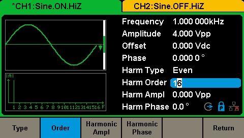 Harmonics Function