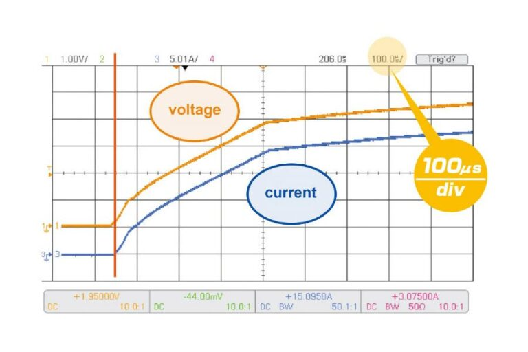 High speed voltage tracking characteristics