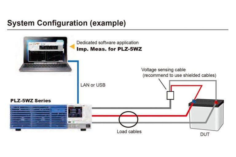 Impedance measurement system PLZ-5WZ Series(factory option)