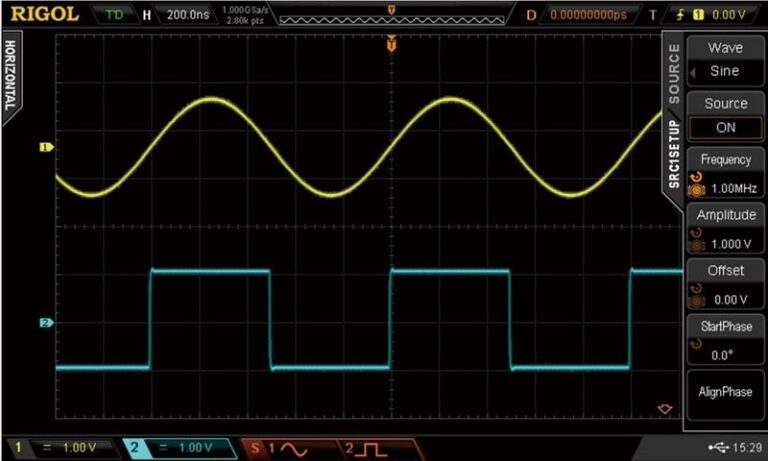 Integrated 2 Channel full function 25MHz generator