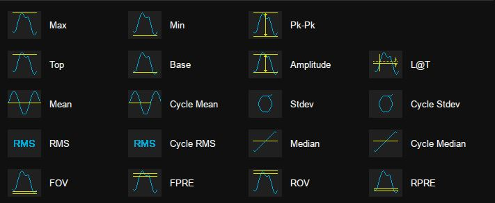 Measurements for All relevant Parameters and Parameter Statistics