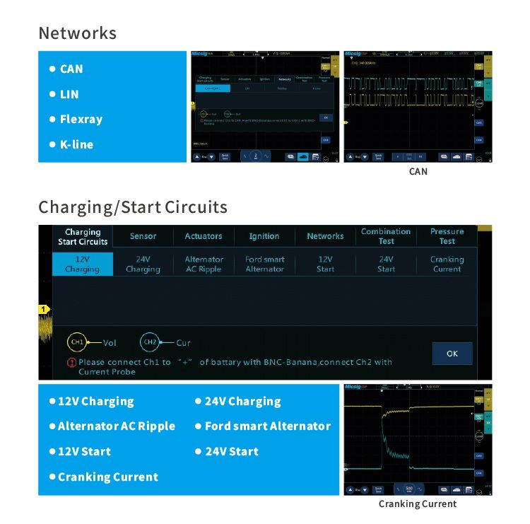 Networks & Charging Start Circuits