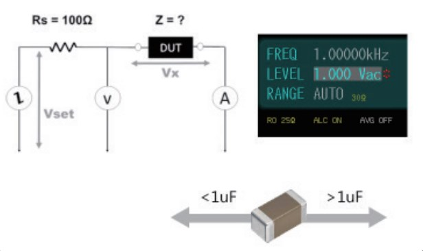 Output Impedance 25Ω100Ω and Auto Level Control (ALC)