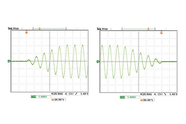 Rise/Fall Time control function of the applied voltage
