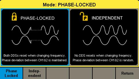 Two Dual-channel Operation Modes
