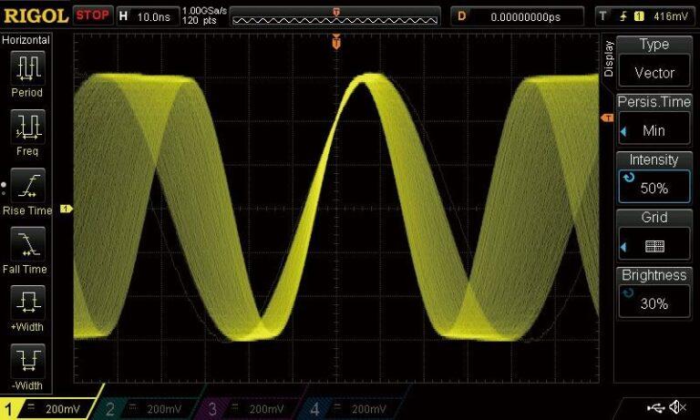 Multi-Level Intensity Grading Display