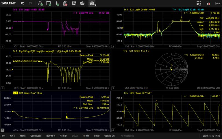 S-parameters and Balance Measurement