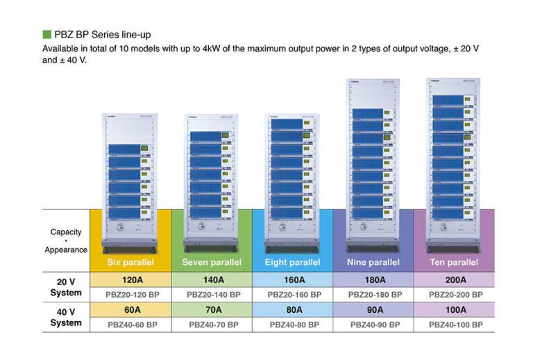 Rack system (PBZ SRBP series)